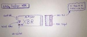 Skizze: FrSky X8R Anschluesse