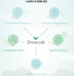 Dronecode Info